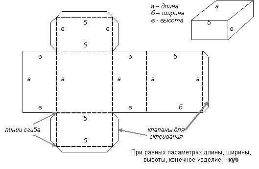 Маленькая коробочка своими руками из бумаги схема